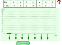 http://primerodecarlos.com/CUARTO_PRIMARIA/archivos/rdi/CONOCIMIENTO/datos/03rdi/ud01/actividad_1_3.swf