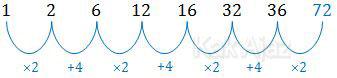 Penyelesaian pola bilangan no. 22 soal Numerikal TKPA SBMPTN 20116 kode 321
