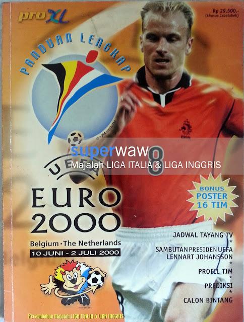 Panduan UEFA EURO 2000