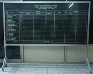 papan informasi Bandung