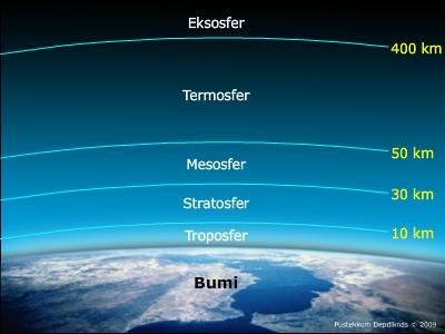 Ia terdiri dari 7 lapisan yakni troposfer, stratosfer, ozonosfer, mesosfer, termosfer, ionosfer, dan. Geografi & Kebumian: Lapisan Ozon (O3)