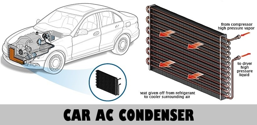 Car AC Not Cold Anymore