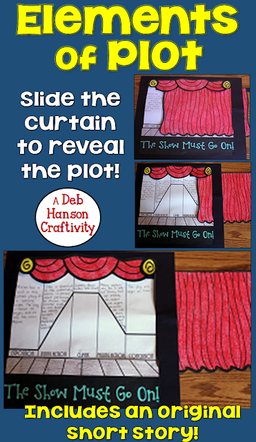 Plot Elements Craftivity- This resource includes an original short story! After students read the story, they assemble the plot diagram and curtain!