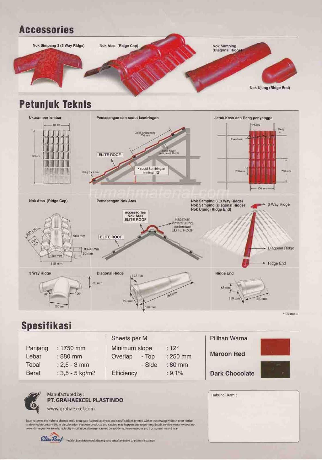 Spesifikasi Dan Cara Pemasangan Atap UPVC Tile ELITE ROOF