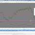 NZD/USD: Bulls taking the winged creature to the half retracement Fibo or more the 200-D SMA
