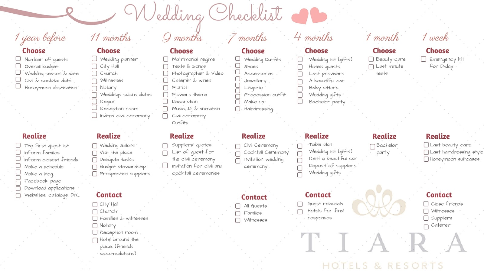 Wedding Retro Schedule Brides Agenda Tiara Hotels