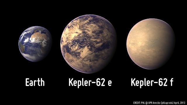 Comparativa del tama o de la Tierra con Kepler-62e y Kepler-62f.