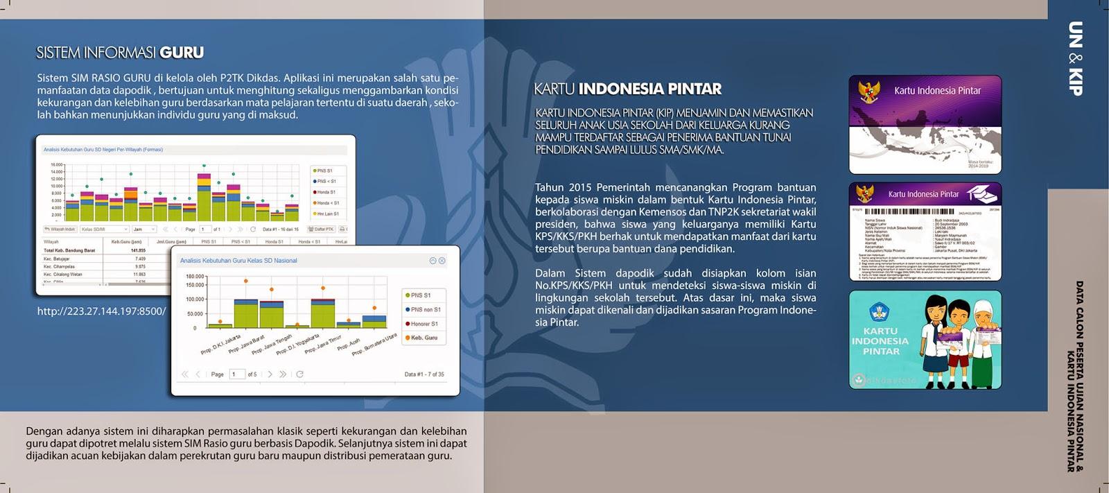 data kartu indonesia pintar dari dapodik