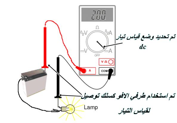 قياس الامبير باستخدام الملتميتر