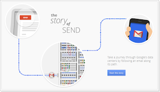 Story of Send