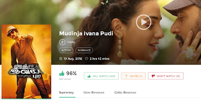 Mudinja Ivana Pudi 2016 Tamil Full Movie 300MB 700MB Free HD