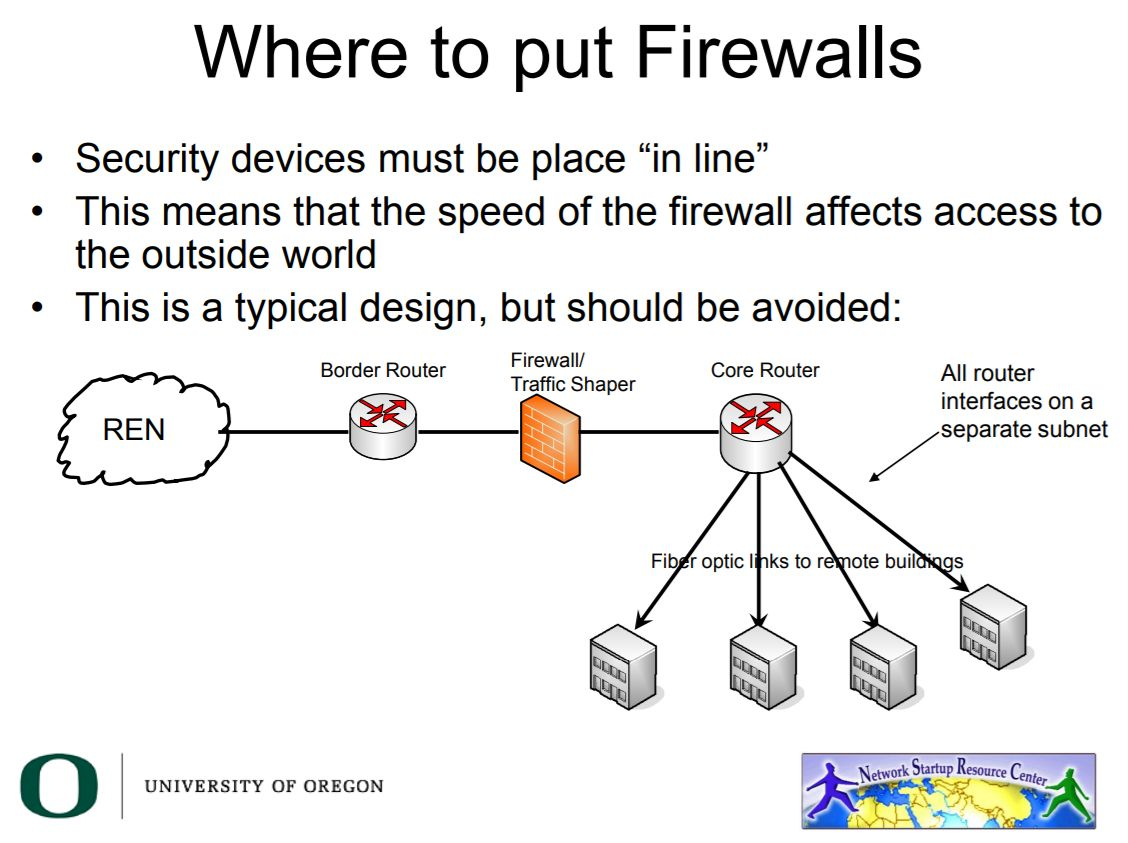 TaoSecurity: Firewalls and the Need for Speed