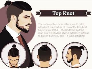 Model pangkas rambut pria top knot