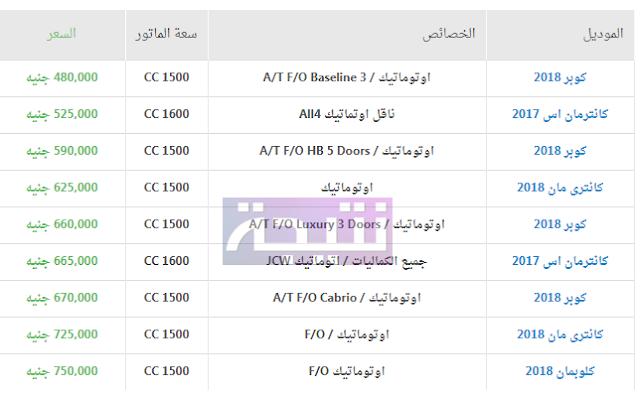 أسعار سيارات مينى 2018 في مصر
