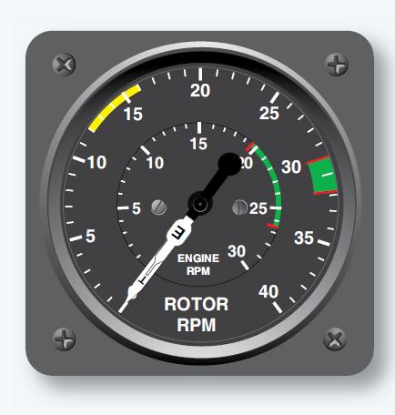 Mechanical Movement Indicators - Aircraft Instrument Systems