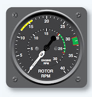 Mechanical Movement Indicators - Instrument System