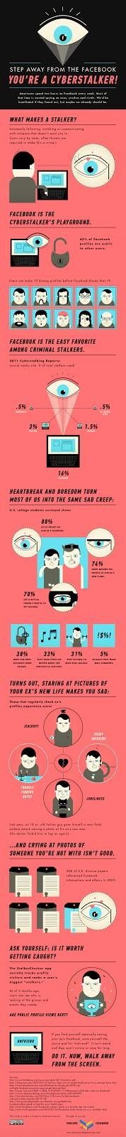 Cyberstalker-Infographic