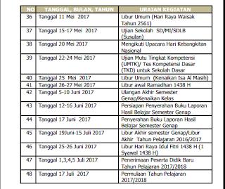 download kaldik 2016/2017 jawa tengah