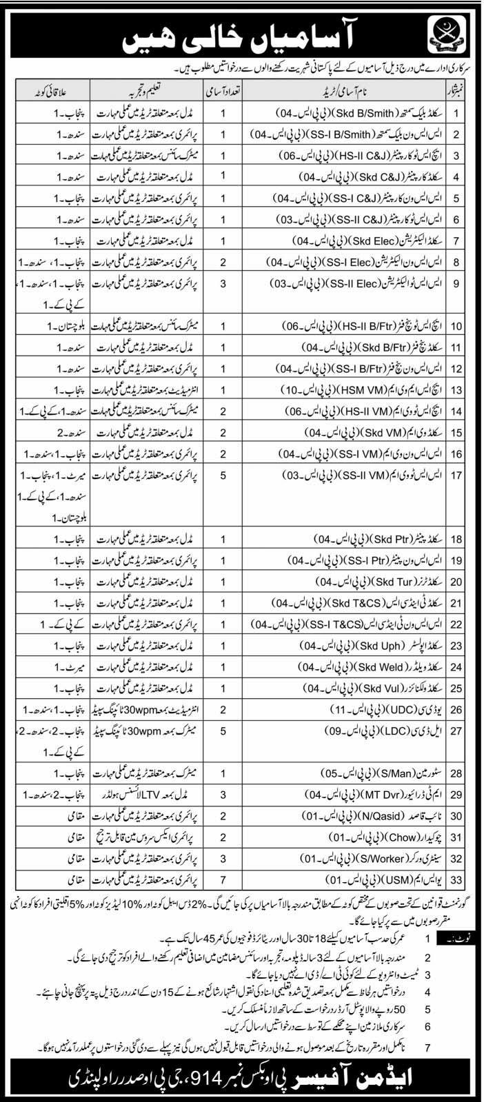 Jobs In Pakistan Army for Technical Staff May 2018