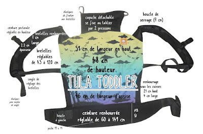 tula toddler test dimensions avis review porte-bébé préformé fullbuckle babywearing babycarrier dimensions bambins taille assise daydreamer solsticeconfort