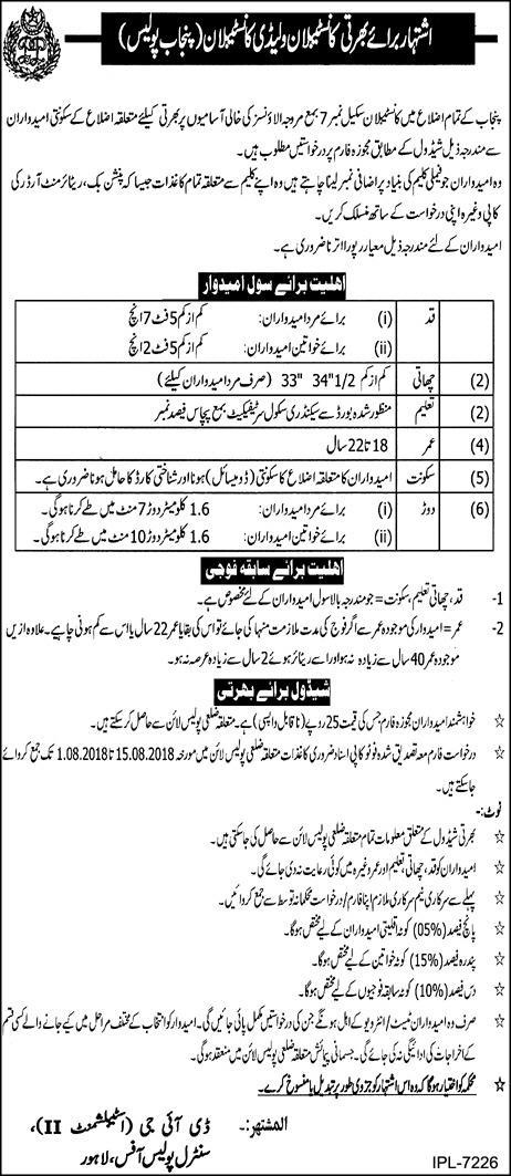 Today Jobs in Punjab Police for Constable, Lady Constable July 2018