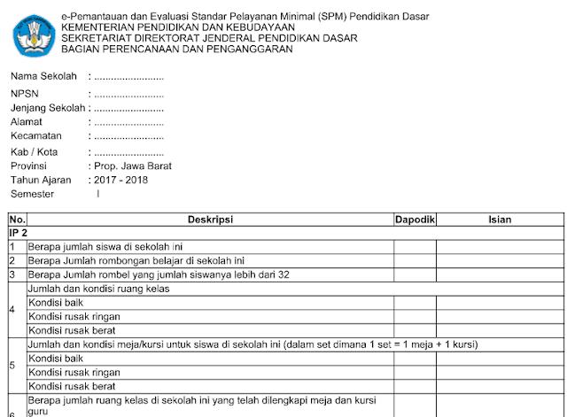 Download Format Standar Pelayanan Minimal (SPM) Tahun 2017/2018