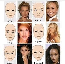 Choosing Hairstyle For Long Face Shape Choosing Hair Trend 2017