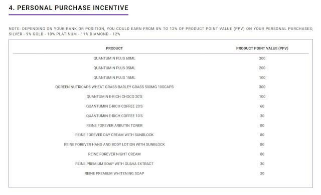 Quantumin Plus Pairing Incentive Bonus
