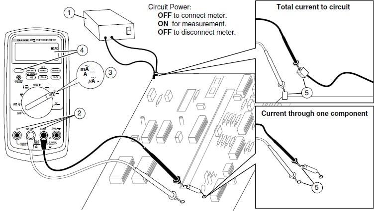 87V Fluke Multimeter Measurements