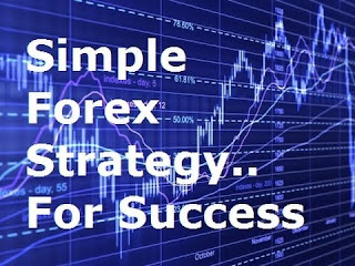 trading forex simple
