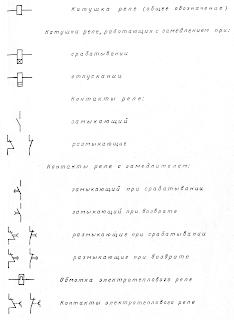 Условные обозначения элементов реле в электрических схемах
