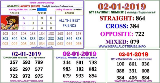 AKSHAYA AK-376 Kerala lottery abc guessing by keralalotteries.info