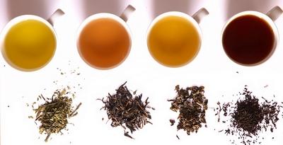 Chás e suas indicações