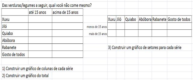 Sugestão de aulas de Matemática com uso do Excel