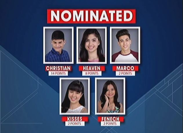 PBB 5 housemates nominated for eviction