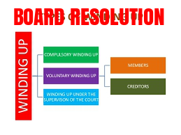 Board-Resolution-Voluntary-Winding-Up