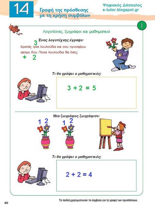 Κεφ. 14 - Γραφή της πρόσθεσης με τη χρήση συμβόλων - Ενότητα 2  - από το «https://e-tutor.blogspot.gr»
