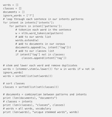 Build It Yourself: Chatbot API With Keras/TensorFlow Model - DZone AI