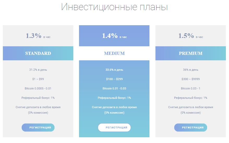 Инвестиционные планы MoneyBox36