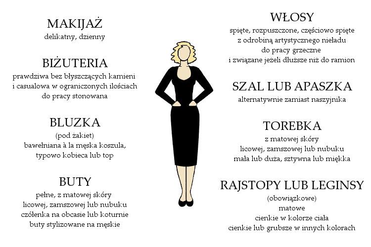 Agnieszka Sajdak-Nowicka smart casual dodatki