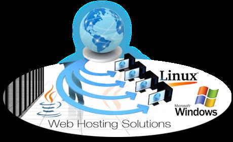 penyedia layanan web hosting murah