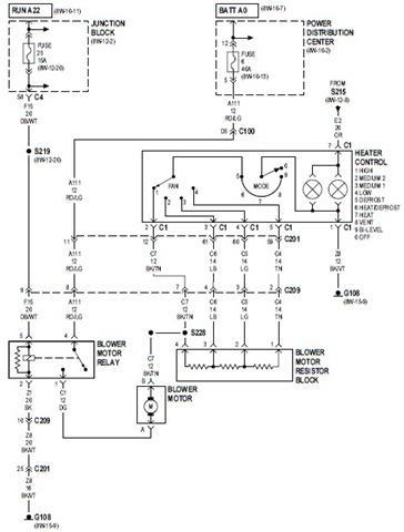 wiringdiagrams 2000 jeep cherokee heater control circuit