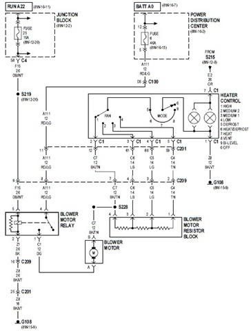 Wiringdiagrams: 2000 Jeep Cherokee Heater Control Circuit