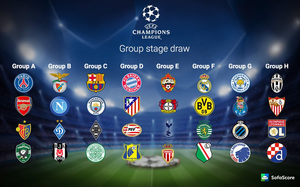 Group Stage Draw For Champions League