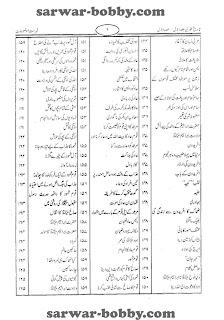 Tareekh e Tabri Complete 7 Volumes