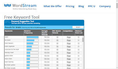 best keywrod seo tools, wordstream keyword tool
