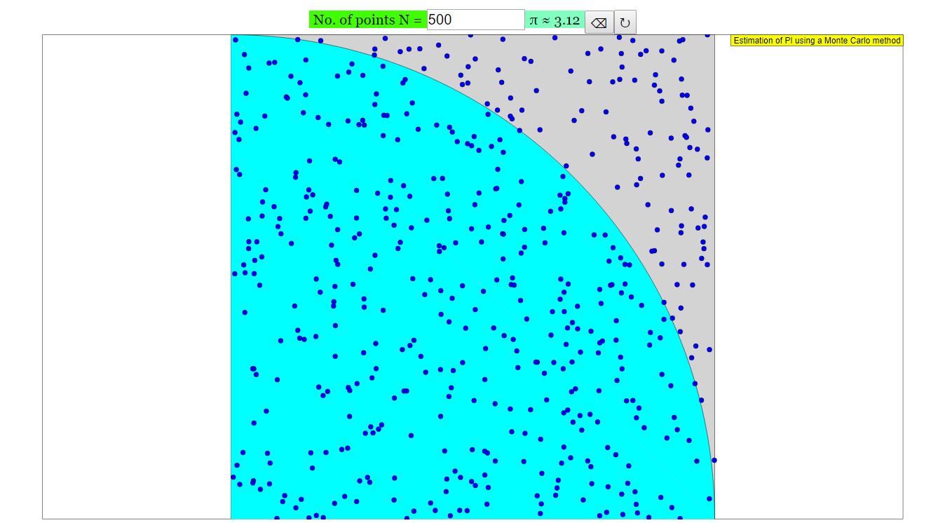 Monte Carlo Pi Calculation JavaScript Simulation Applet