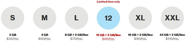 Verizon wireless cell phone plans
