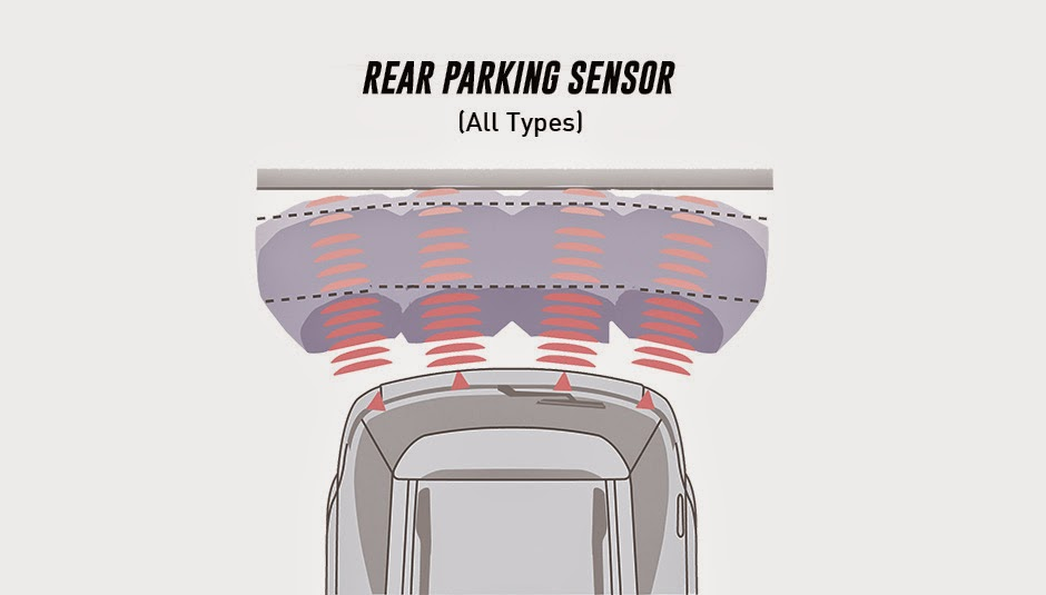 rush rear parking sensor