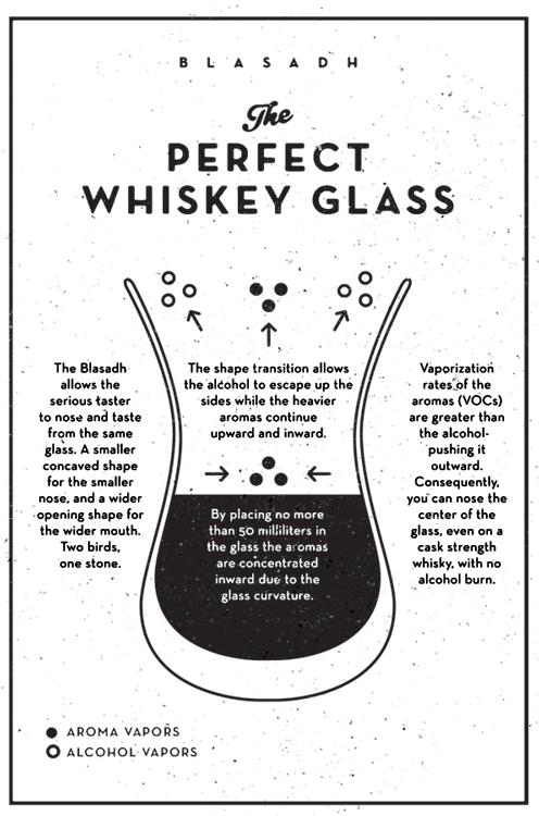 İnce Belli Bardakta Viski Keyfi